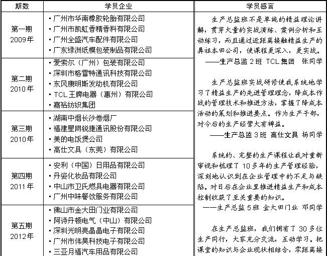 广州中大高级研修班学费
