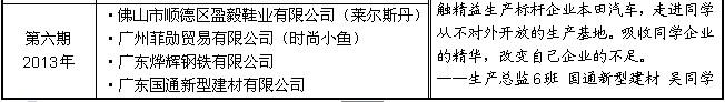 中山大学高级研修班