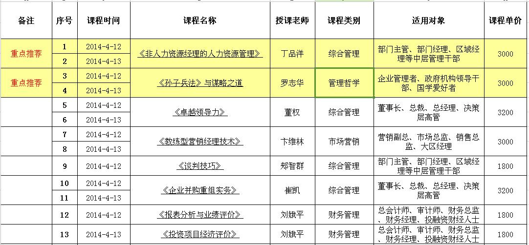 2014年4月课程安排表