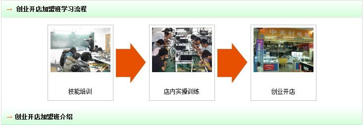 【电脑创业开店加盟班】_西安平板电脑维修培