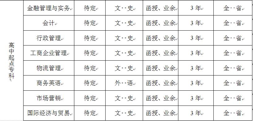 广东金融学院2015成人高考招生简章