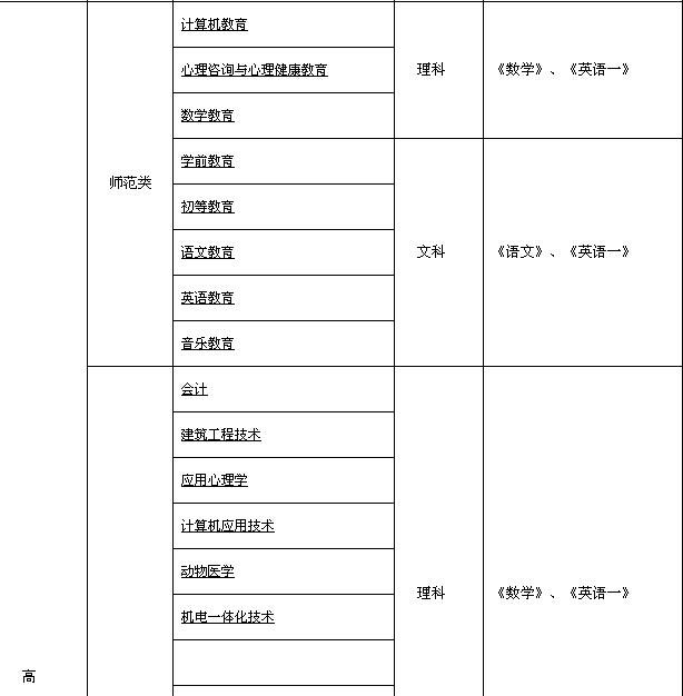 宁波远程教育怎么报名_西南大学远程教育_教