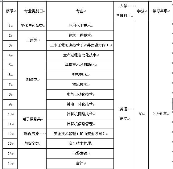 【山东大学】_广州成人网络教育学院_博导教