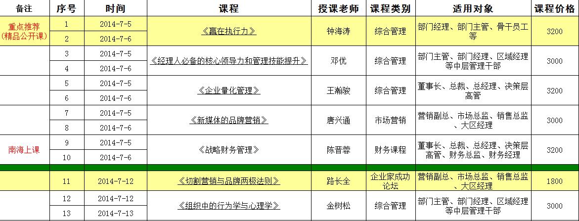 2014年7月课程安排表