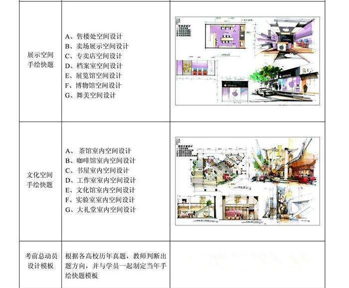 【室内设计考研班】_武汉室内设计考研面试辅