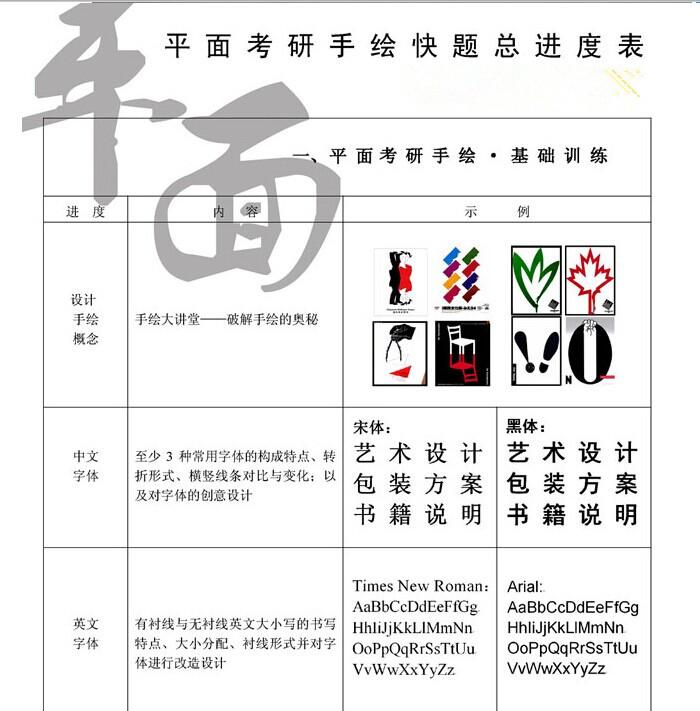 武汉平面考研手绘辅导班