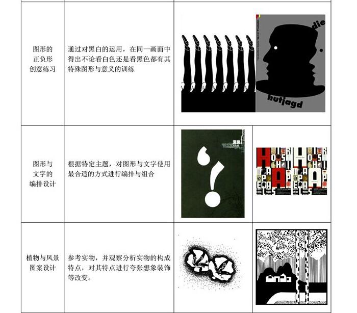【考研班技法快题】_武汉平面设计手绘基础_汉武手绘