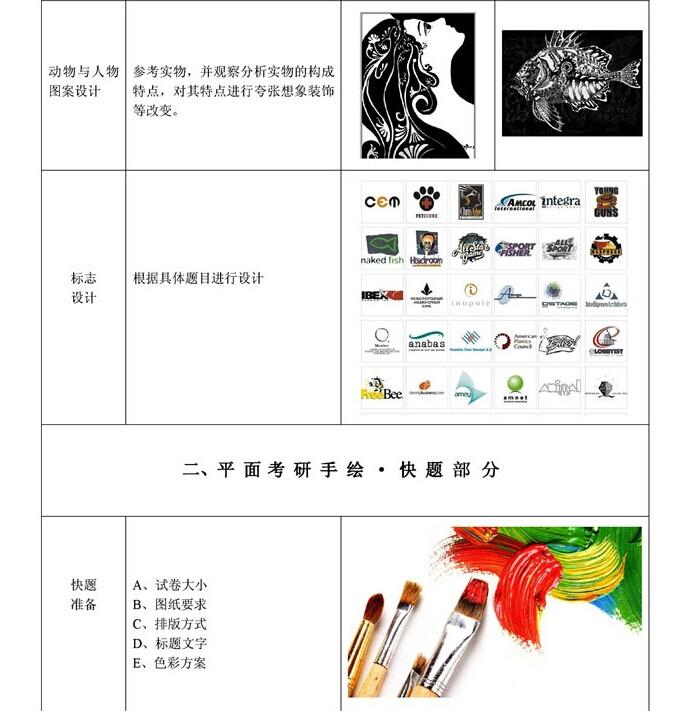 武汉平面设计手绘基础