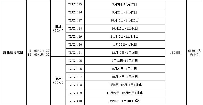 【新叨光提高班春天季】_南京环球叨光培训班费