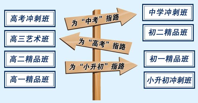 【智奥数班起跑线】_徐州奥数北大辅导中心初中初中学校图片