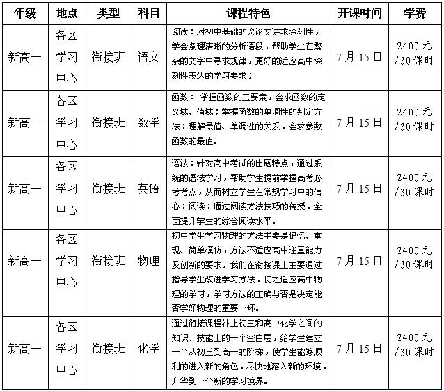 苏州工业园区高中辅导班高中沈阳奉天多少学费图片