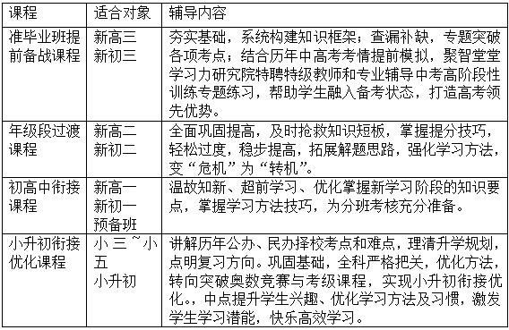 【苏州暑假物理口红辅导班】_苏州暑假初中物老师初中初中涂图片