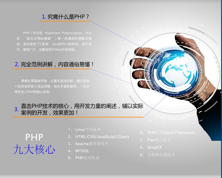 首页 厦门 平面设计 php设计课程 php设计课程  课程详情在线试听课程