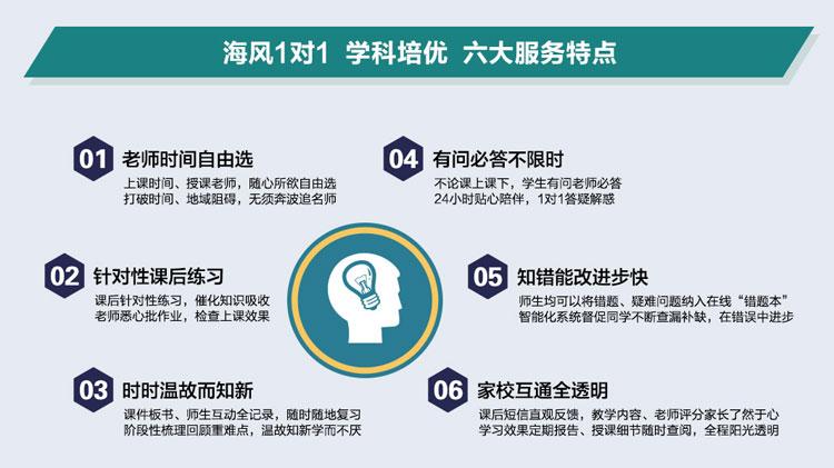 上海高中培训