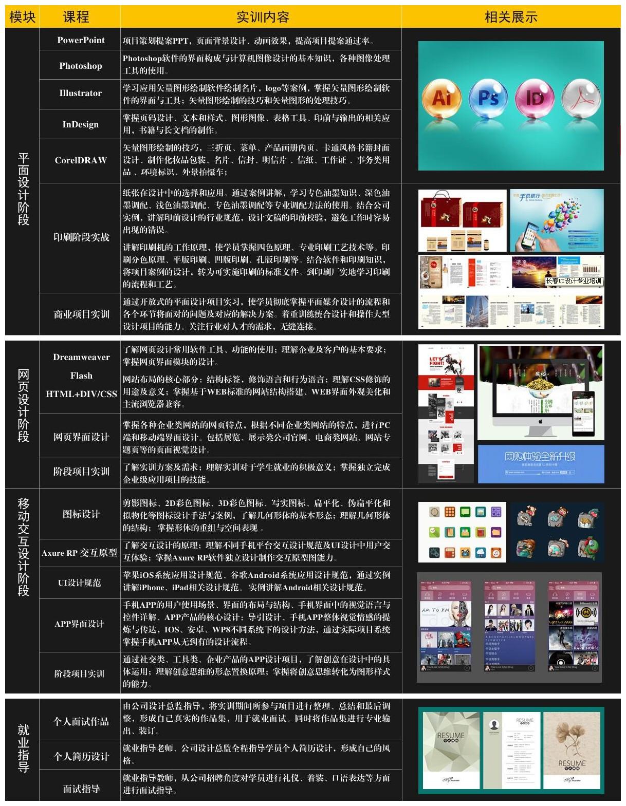 UI界面设计师Creo用于家具设计可图片