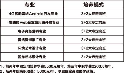 【4G移动网络Android开发专业】_南昌4G移动