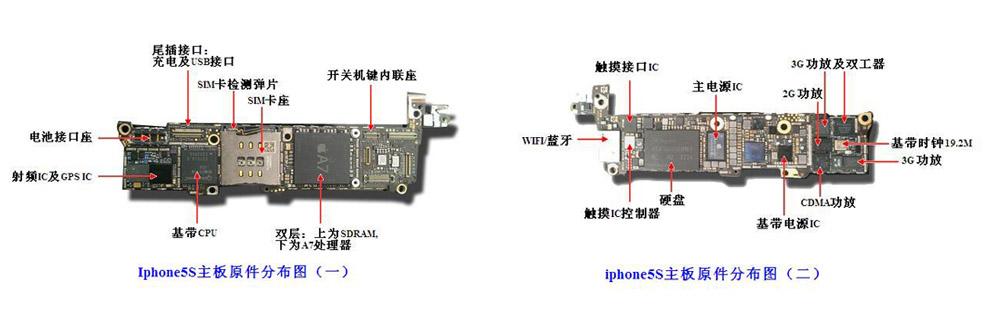 智能手机维修