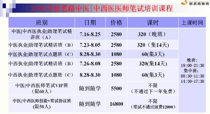 中医执业 助理医师笔试考前培训