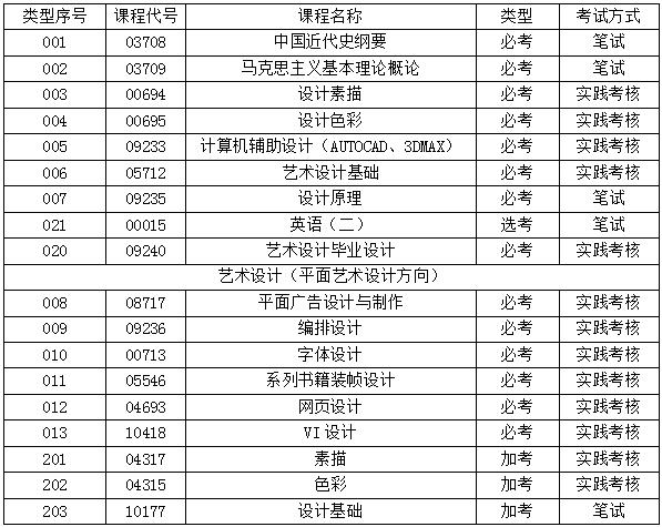 【暨南大学艺术设计自考专升本培训】_暨南大