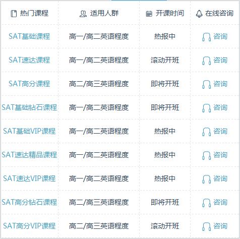 广州sat寒假v精品_SSAT精品强化班作文新初中学期图片