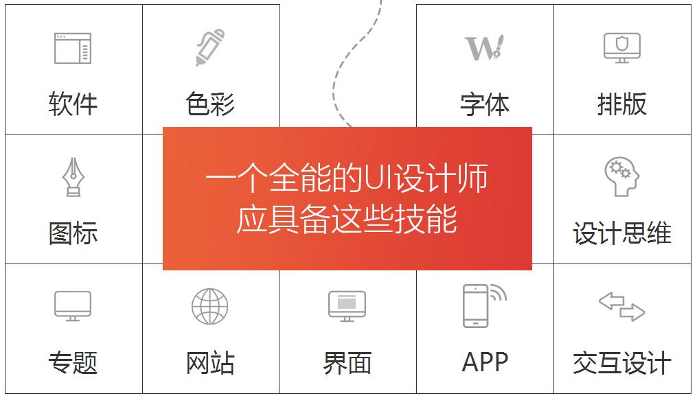 北京ui设计师培训图片