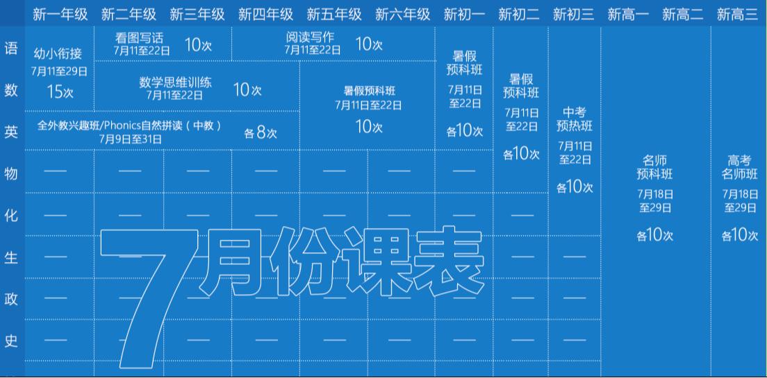 中小学暑假课程(幼小衔接/初中/最好/初中)_厦门山东的排名高中学校小学2015图片