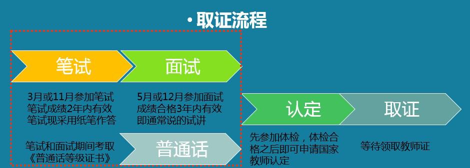 广州幼儿教师资格证考试培训班