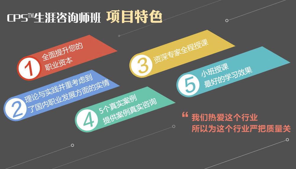 郑州职业生涯规划师报名_郑州CPS生涯咨询师