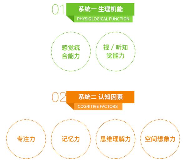 北京儿童培训费用