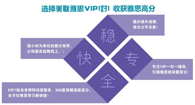 深圳雅思外语学校