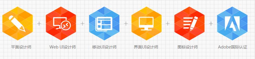 ui/ue全能设计师班  数字媒体时代的高薪职业互联网ui设计师 手机移动