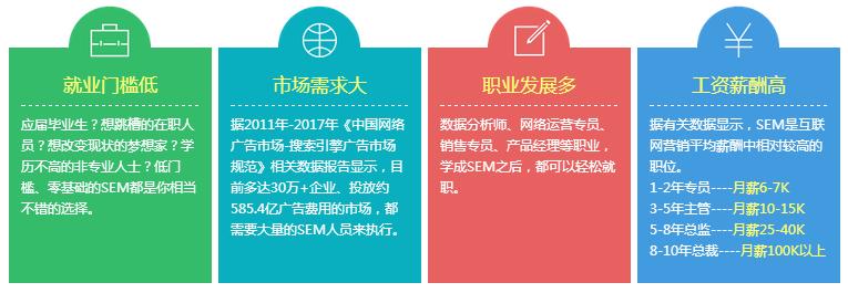 北京SEM培训