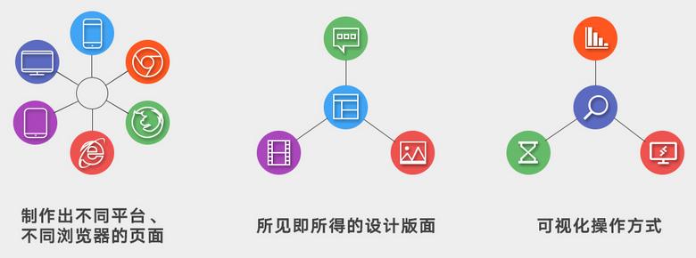 北京网页设计培训机构
