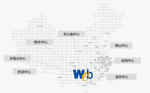 深圳英语口语培训