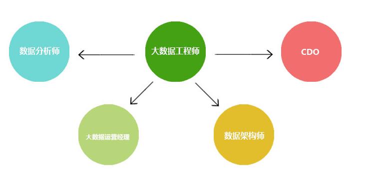 【杭州数据分析培训】