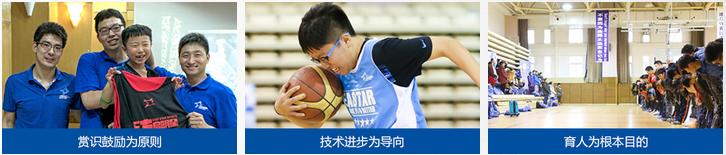 北京篮球培训好机构