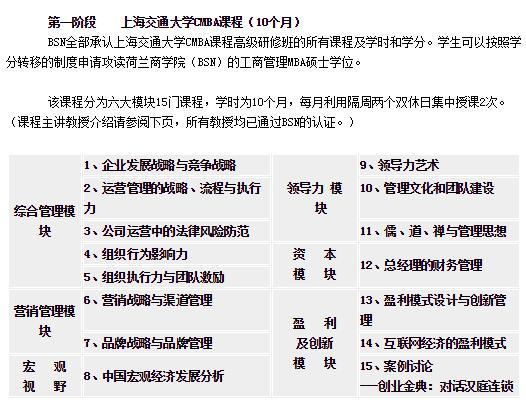 上海研修班培訓