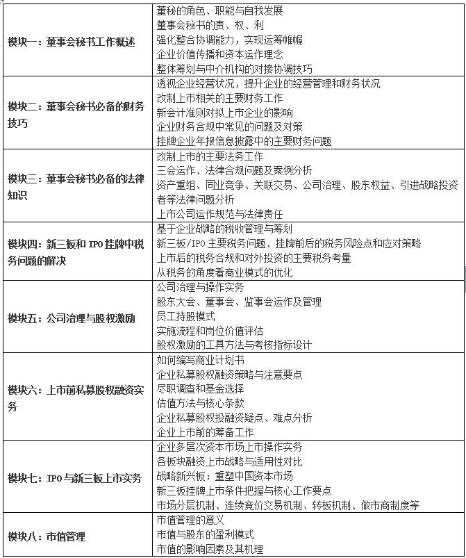 上市公司董秘培训班