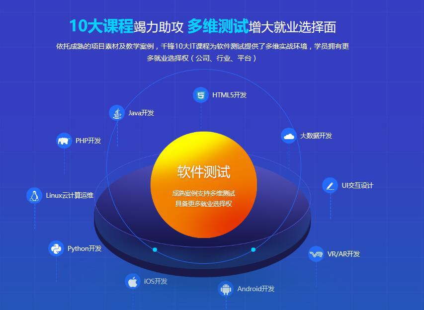 北京千锋软件测试培训