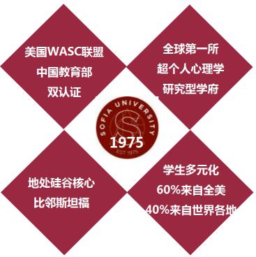 深圳报考在职MBA