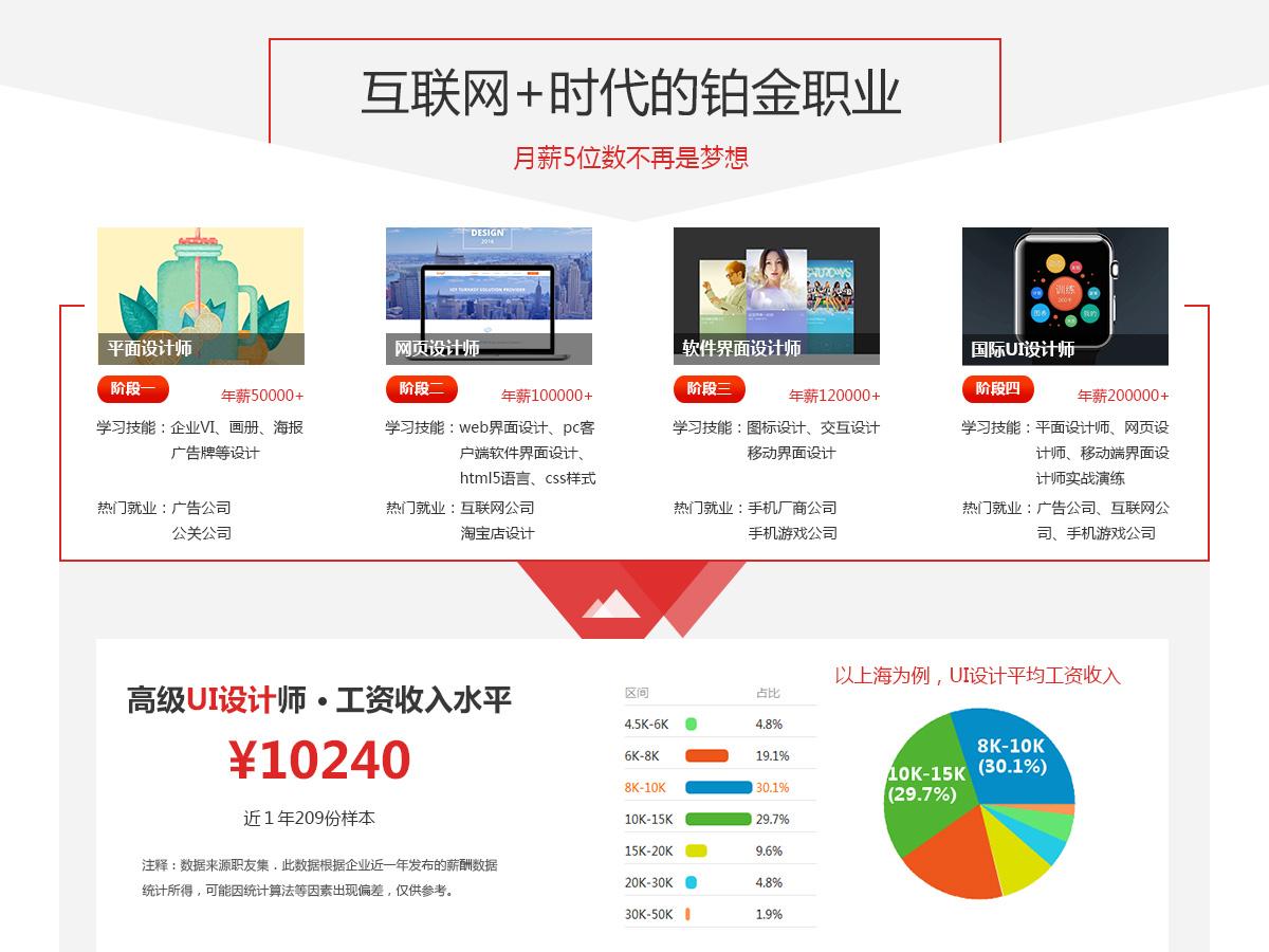 上海UI设计学习心得辅导班