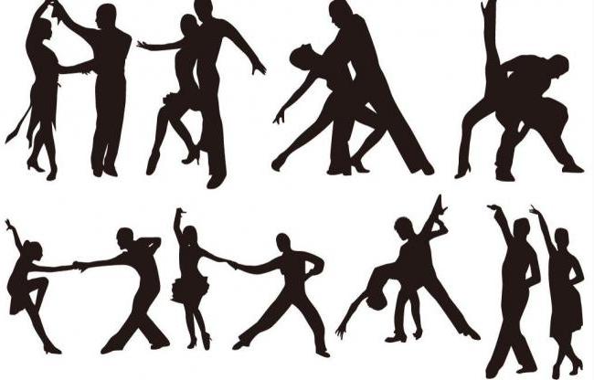 拉丁单人花式套路班教学内容-洛阳国际拉丁舞 洛阳国标拉丁舞培训 教图片