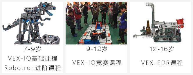 乐高机器人,上海机器人培训,上海乐高机器人,上海乐高机器人 培训