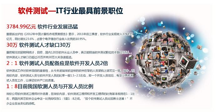 深圳0基础软件测试培训