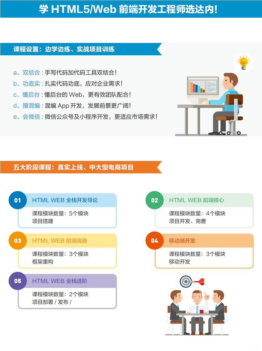 广州web前端培训机构哪家好
