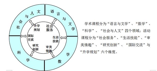 深圳万科梅沙书院简介
