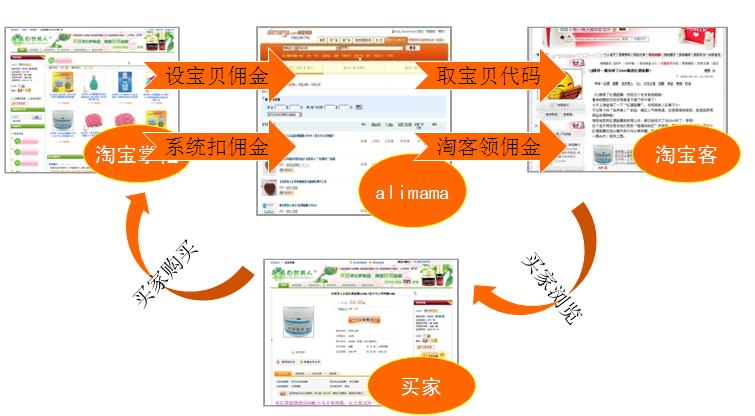 南京淘宝运营网店推广