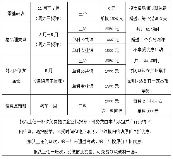 深圳2017二建模考课程