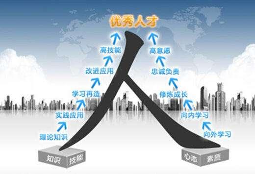 北京薪酬福利管理培训基础班
