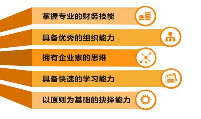 中国CFO财务总监高级研修班